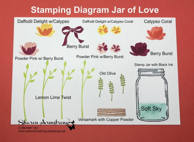 Jar of Love Stamping diagram